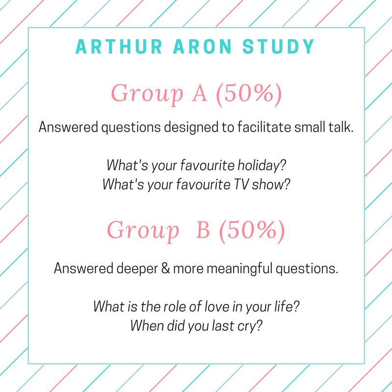 Aron Study (1)
