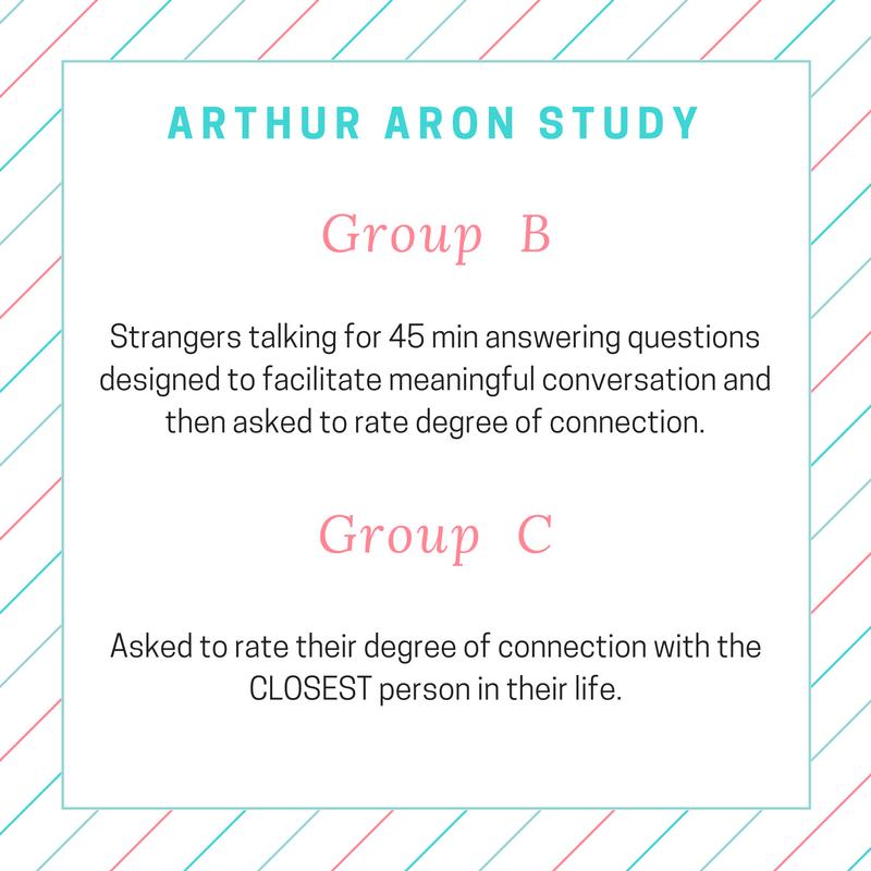 Aron Study Group C