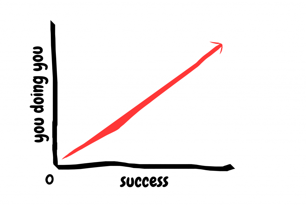 success and you